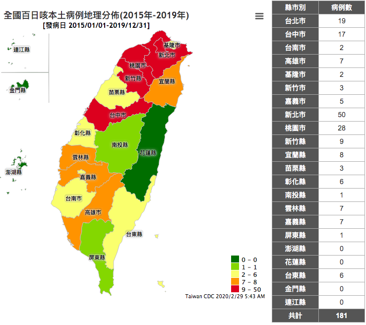 The geographical distribution of confirmed pertussis cases in Taiwan during 2015 to 2019.